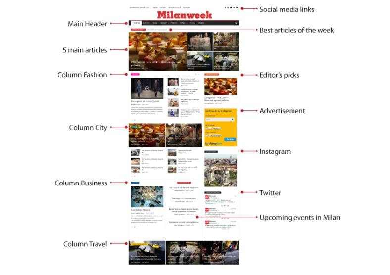 markinadesign_milanweek02